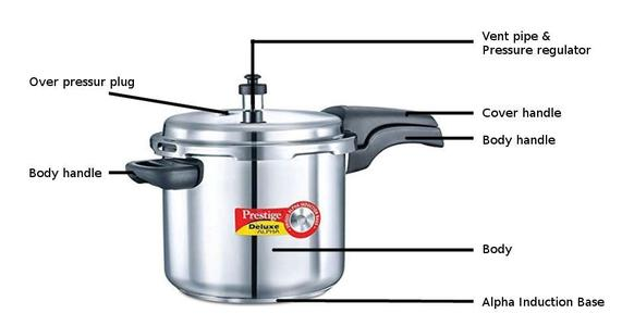 e0be6a0f1d7 Prestige Deluxe Alpha Stainless Steel Pressure Cooker one of the best induction  base pressure cooker. Pressure Cooker