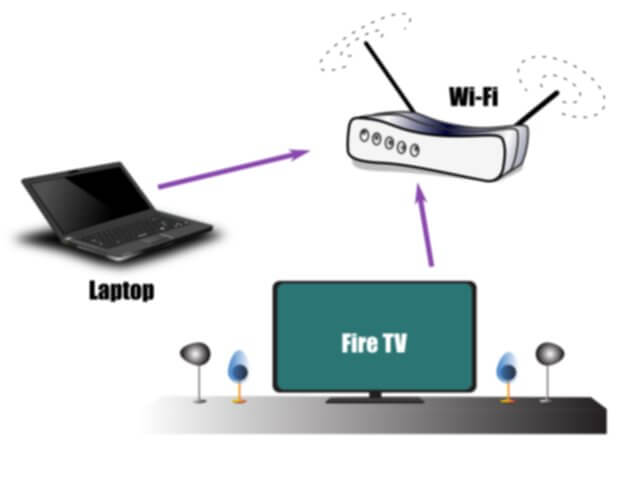 connect to same wi-fi network